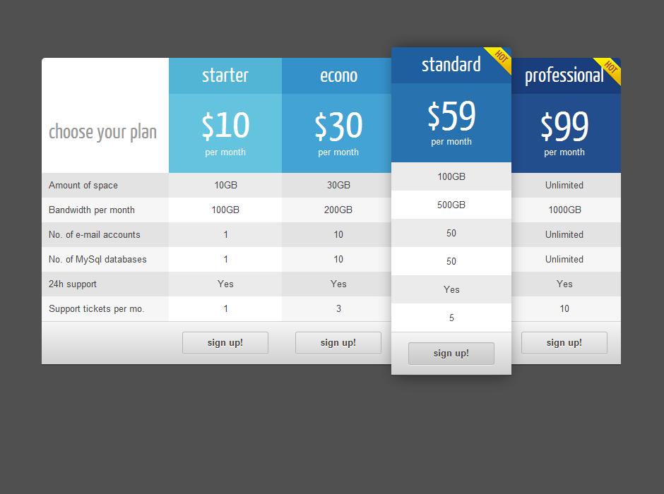 Tabela de Preços de Planos de Saúde