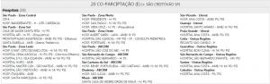 Rede Credenciada Credenciamento São Cristóvão 20 Coparticipação